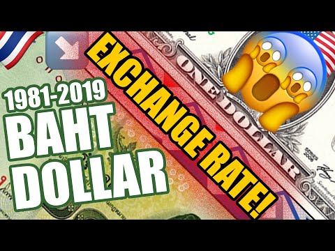 DOLLAR THAI BAHT Exchange Rate 1981-2019