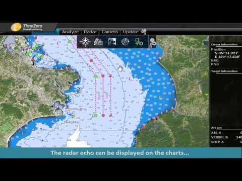 TimeZero Coastal Monitoring - Landbased coastal surveillance