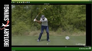 Where Tony Finau's Golf Swing Power Comes From - Analysis Masters 2018