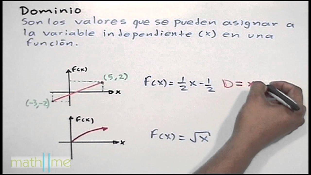 Dominio De Una Funci U00f3n YouTube