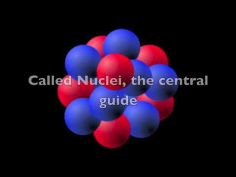 """Atom Structure""- an educational karaoke"