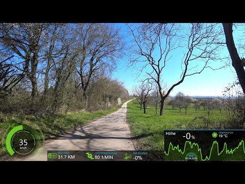 120-minute-indoor-cycling-workout-2020-garmin-4k-gps-data-video