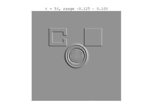 Simple 2D wave propagation