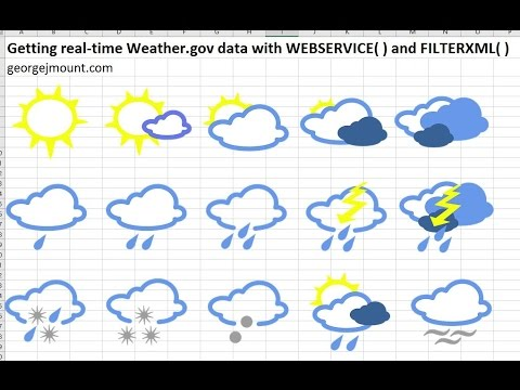 Retrieve Real-time Weather Data From Weather.gov In Excel Using FILTERXML
