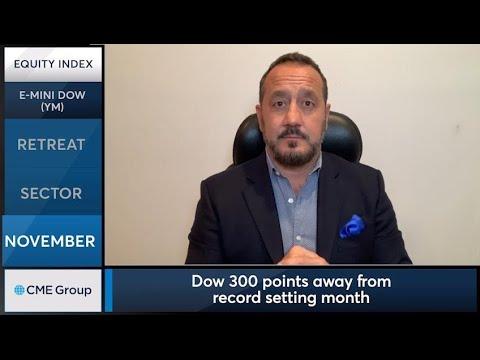 November 25 Equities Commentary: Bob Iaccino
