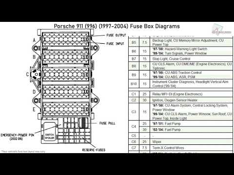 2002 porsche 911 fuse diagram - wiring diagram system smash-norm -  smash-norm.ediliadesign.it  ediliadesign.it