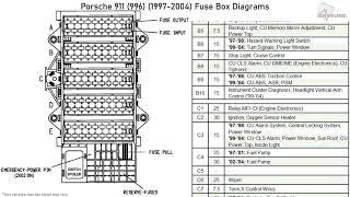 porsche 911 (996) (1997-2004) fuse box diagrams - youtube  youtube