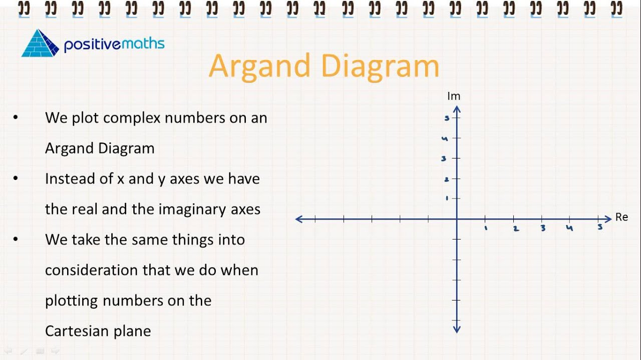 31j complex numbers 5 argand diagram youtube 31j complex numbers 5 argand diagram pooptronica Choice Image
