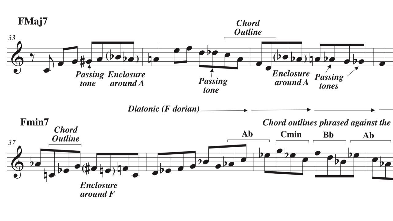 An Introduction to the Bebop Language Part II: Bill Evans' solo on