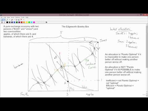 Intermediate Microeconomics: Contract Curve & Pareto Optimality