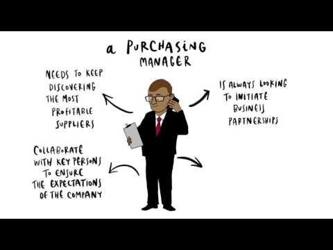 Project Presentation Purchasing Manager - Networking Activities