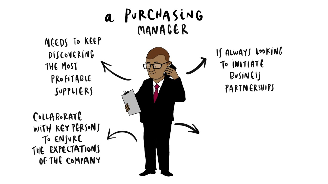 Project Presentation Purchasing Manager Networking Activities