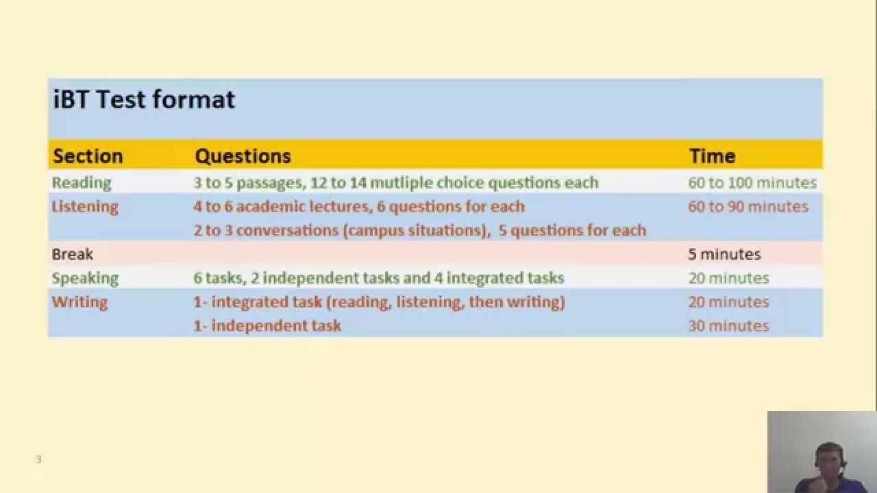 answer to all toefl essay questions Читать работу online по теме: answers_to_all_toefl_essay_questions вуз: юфу предмет: [несортированное] размер.