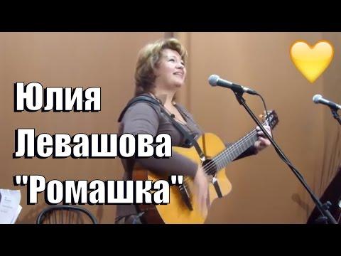 Модные песни под гитару - Самые романтичные песни!