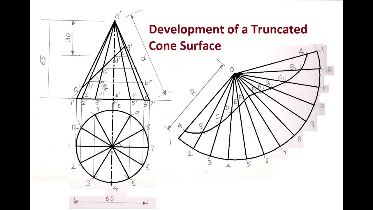 development of cone Radial line development of conical surfaces the surface of a cone is developable because a thin sheet of flexible material can be wrapped smoothly about it.