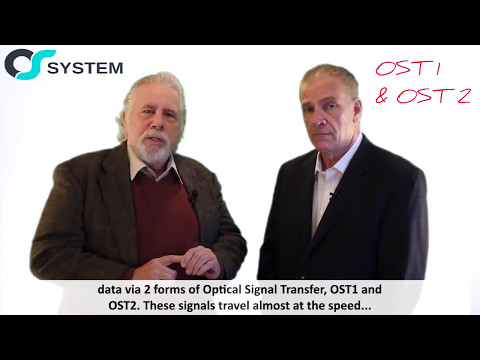 """Optical Signal System"" -  Make $1,000,000 A Month With This Secret System Today!"