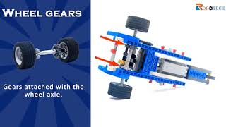 Grade 7 (Question 03) - Concept of gear shifting using gear racer car