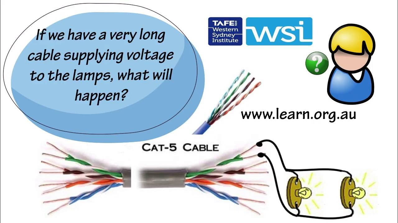 Outstanding Cat 5 Cables Gift - Best Images for wiring diagram ...