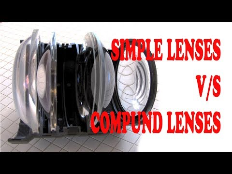 Simple Lens vs Compound lens | N B Rghunath | TV Live Asia