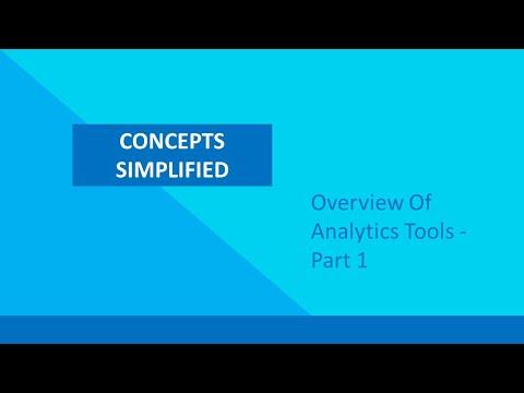 Website analytics tools for beginners (3 FREE tools you can use today)из YouTube · Длительность: 7 мин47 с