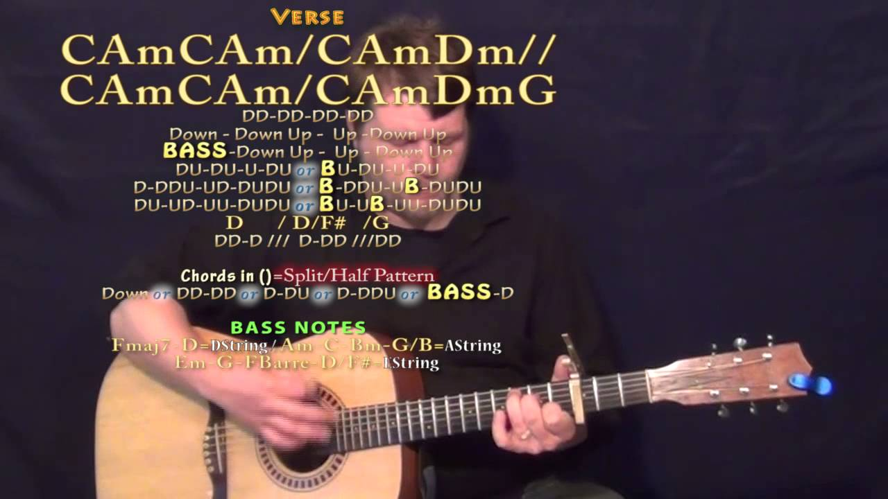Crash And Burn Thomas Rhett Guitar Lesson Chord Chart Capo 3rd