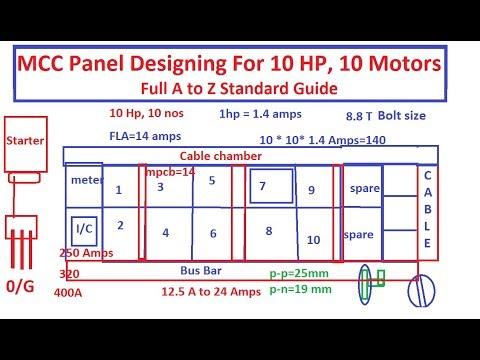 MCC Panel Designing Full Standard Guide as per CEIG