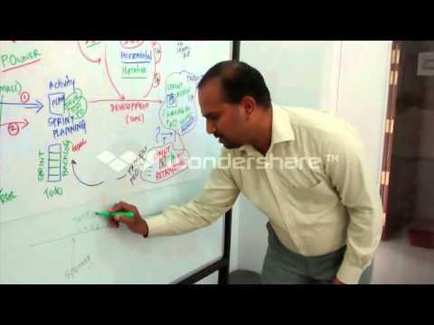 Scrum by Naveen Nanjundappa, 12 Principles Consulting