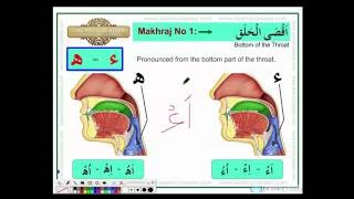Makhraj No Articulation Points Arabic Alphabet Letters Throat