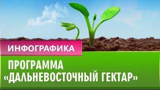 Программа «Дальневосточный гектар»