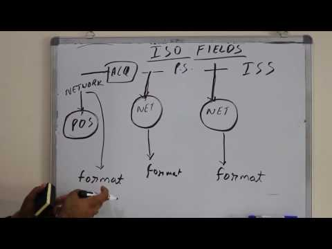 Chapter-4: BIN & ISO Fields: Card & Payment: Credit Debit Card Domain: By Ramesh Chugh