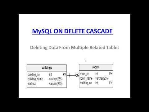 MySQL ON DELETE CASCADE - Deleting Data From Multiple Related Tables