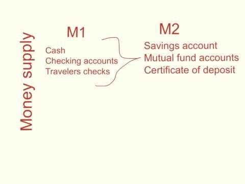M1 & M2 Money Supply