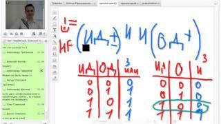 Программирование с нуля от ШП - Школы программирования Урок 4 Часть 3 Курсы 1с рф Курсы 1с Курсы 1с