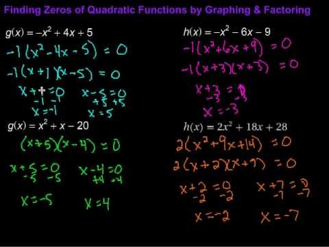Finding Zeros Of Quadratic Functions By Graphing Factoring Youtube