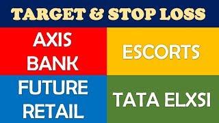 Axis Bank Escorts Future Retail Tata Elxsi technical analysis | target stop loss to earn profit