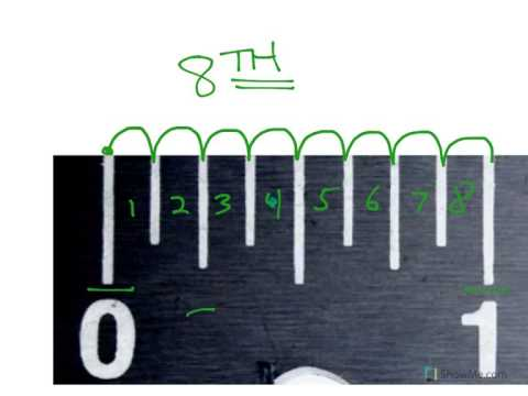 Reading 8ths Inch Ruler