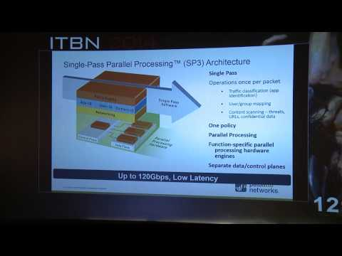 ITBN 2014 - Jakub Jiricek, Systems Engineer & Information Security Consultant - Palo Alto