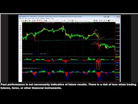 How to Trade Gold Trend Lines Webinar - Feb 19, 2013
