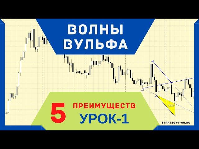 Курс «ОСНОВЫ торговли ВОЛН ВУЛЬФА» - Урок-1