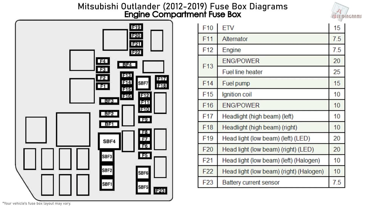 mitsubishi outlander (2012-2019) fuse box diagrams - youtube  youtube