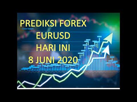 prediksi-forex-hari-ini-eurusd-setup-08-juni-2020