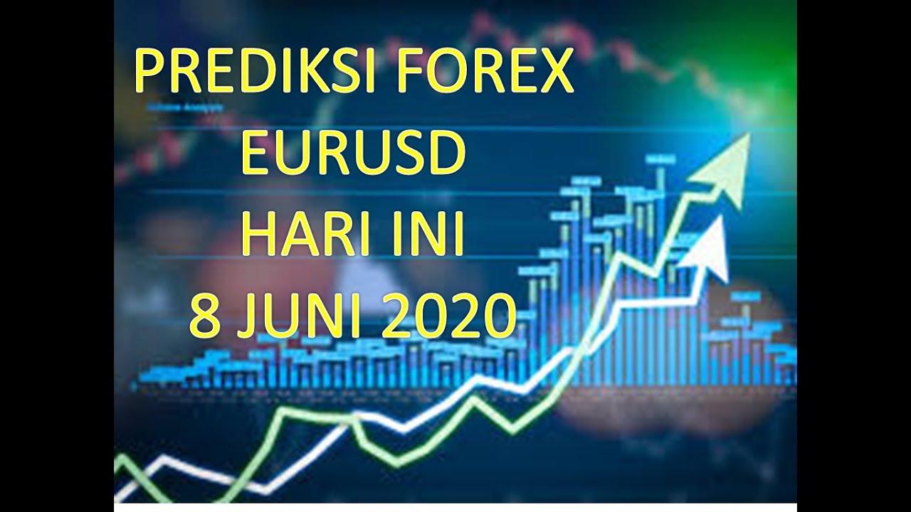 Prediksi Signal Forex 10 Agustus 2020