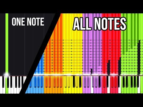 From A Single Note to ALL Notes