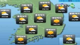 [AJU TV] 8월 6일 날씨, '서울 33도•대구 37도' 전국 폭염•열대야 올 들어 최고