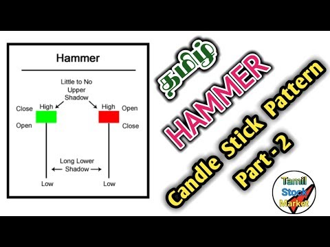 hammer-candle-stick-pattern-in-tamil-|-how-to-use-hammer-candle-stick-pattern-in-tamil