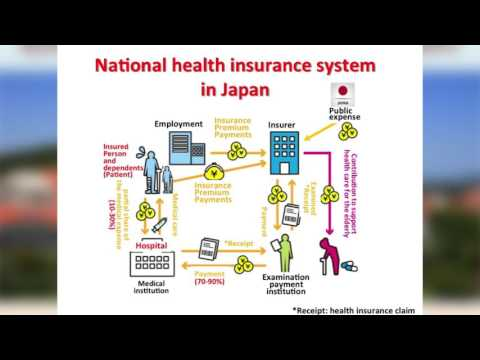 Dr.  Sonoda on Japanese Health Care System