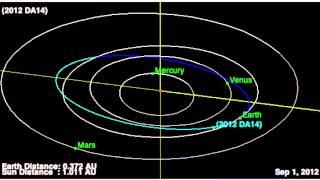"alert"" comet ison or nibiru ? wormwood ? planet of the crossing, The ..."
