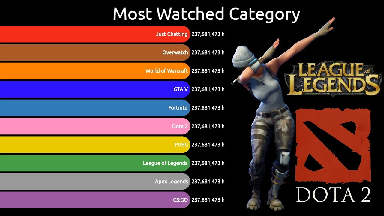 Twitch Records