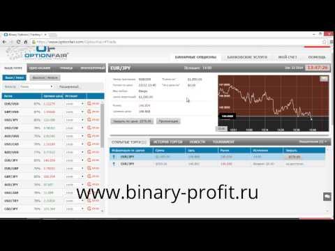 Бинарные опционы онлайн графики-14