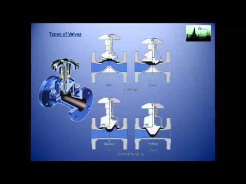 oil & gas valves